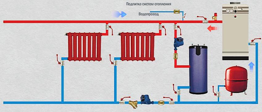 схема подключения газовых